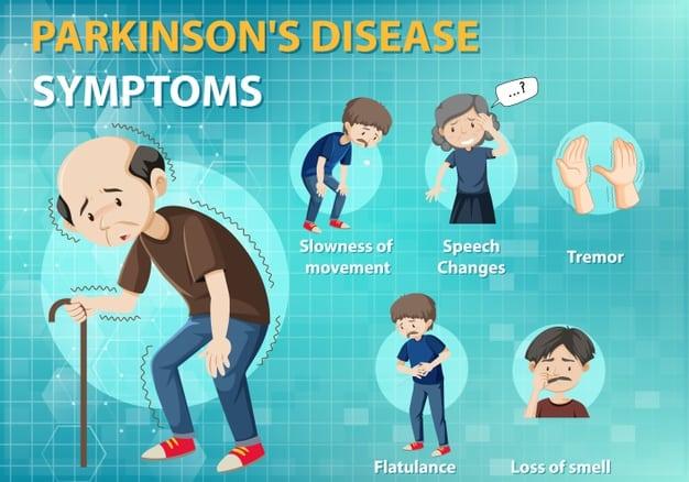 بیماری زوال عقل پارکینسون